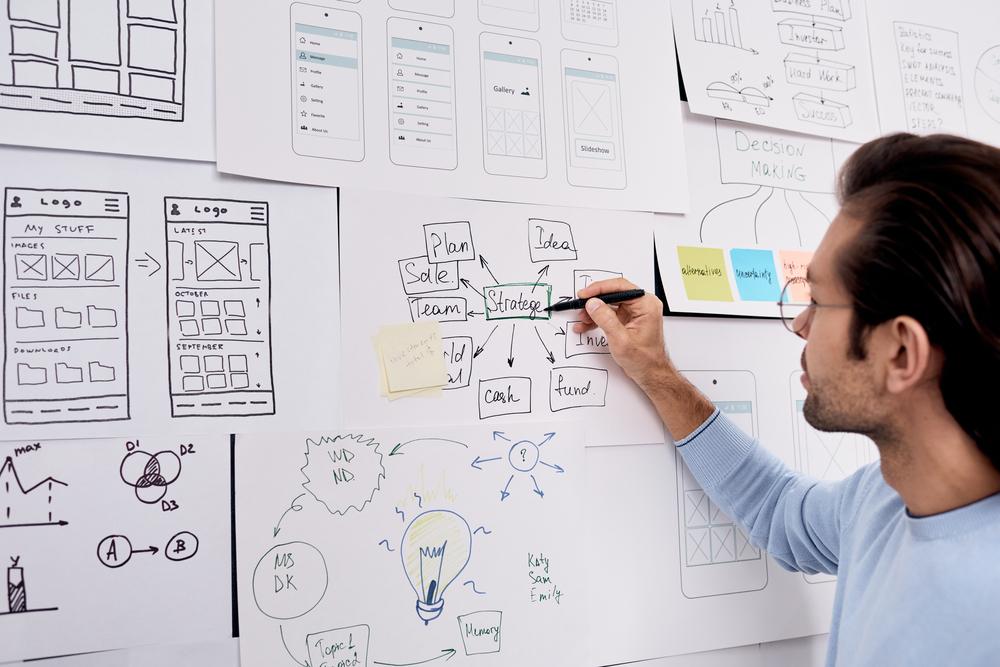 Digital Product Management 2
